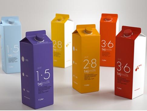 乳品包装创新四大趋势