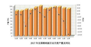 头条 | 收藏!中国包装行业2017年度运行报告完整版