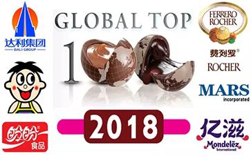 独家 | 2018全球100强糖果零食公司榜 玛氏领跑销售额1139亿